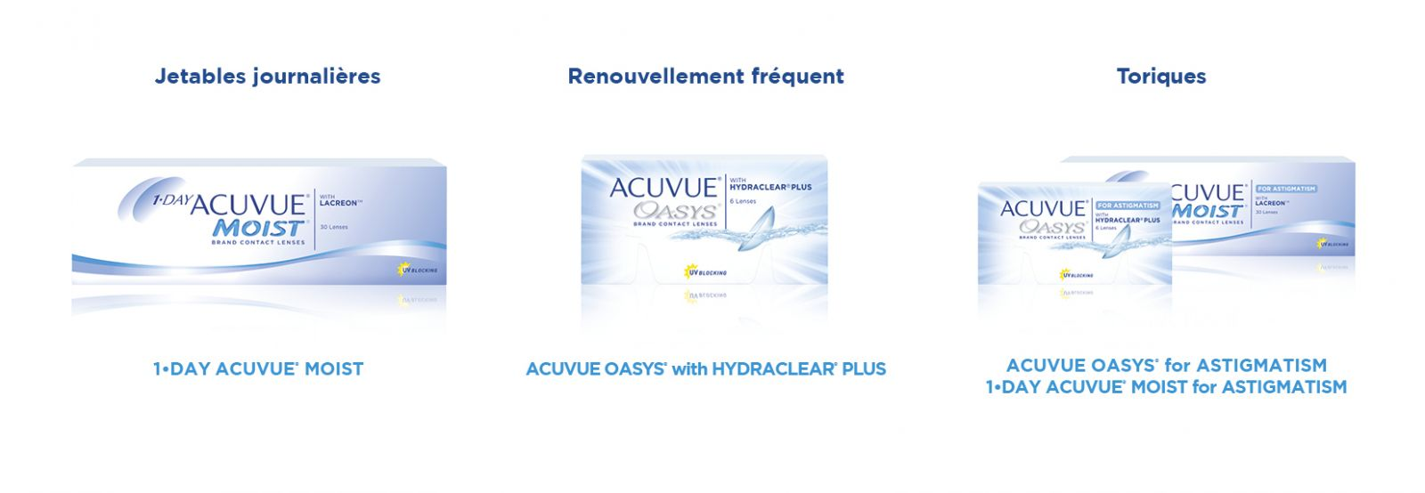 2786cd48f59eb4 La gamme de lentilles ACUVUE® offre de nombreuses modalités de  renouvellement (2 semaines, journalier). Le port de lentilles devient ainsi  une expérience ...
